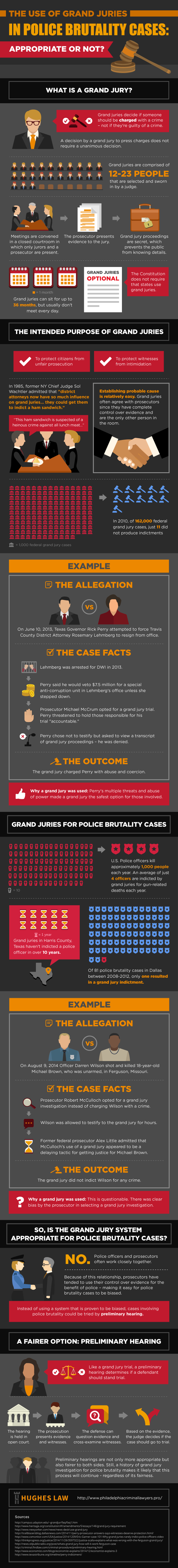 use-grand-juries-police-brutality-cases